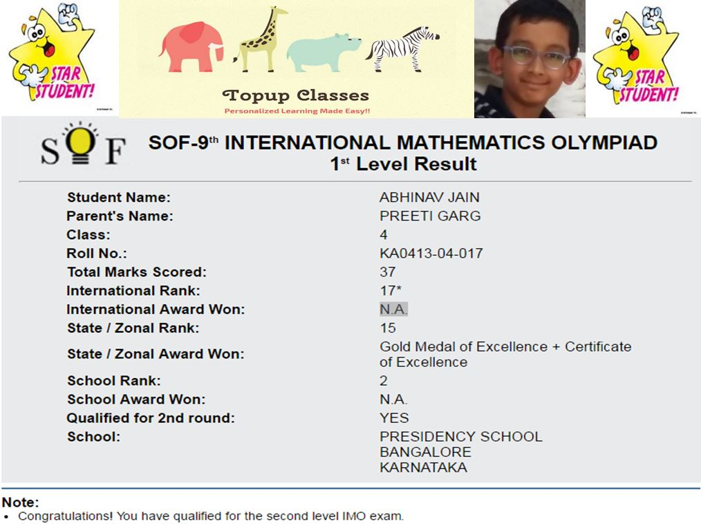The SOF International Mathematics Olympiad 2019-2020 – Topup
